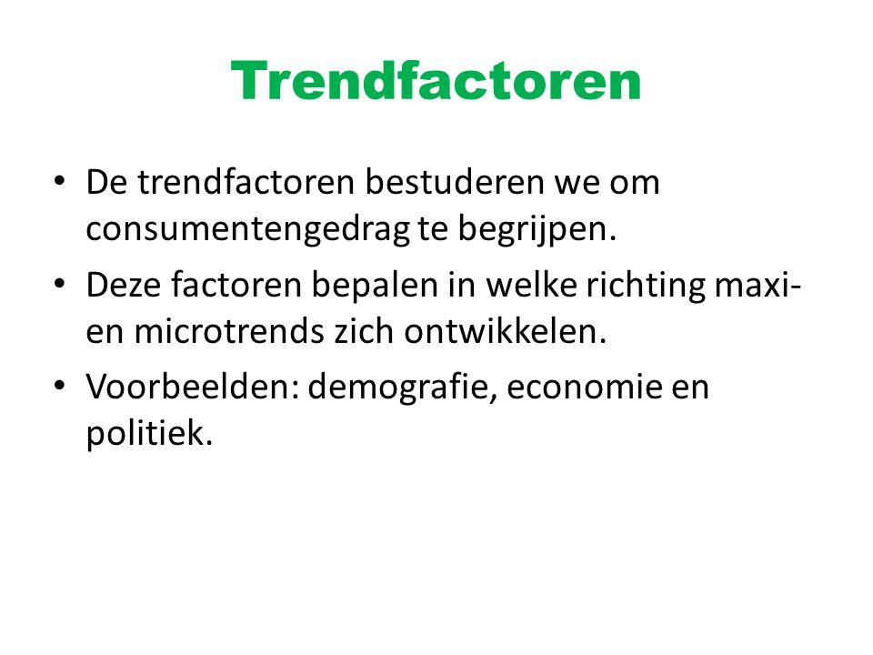 Trendfactoren De trendfactoren bestuderen we om consumentengedrag te begrijpen.
