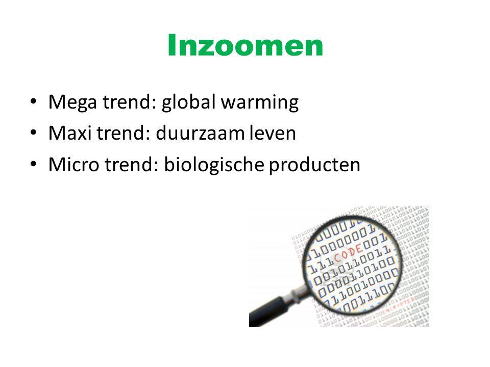 Inzoomen Mega trend: global warming Maxi trend: duurzaam leven