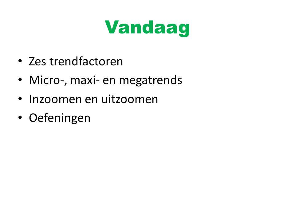 Vandaag Zes trendfactoren Micro-, maxi- en megatrends