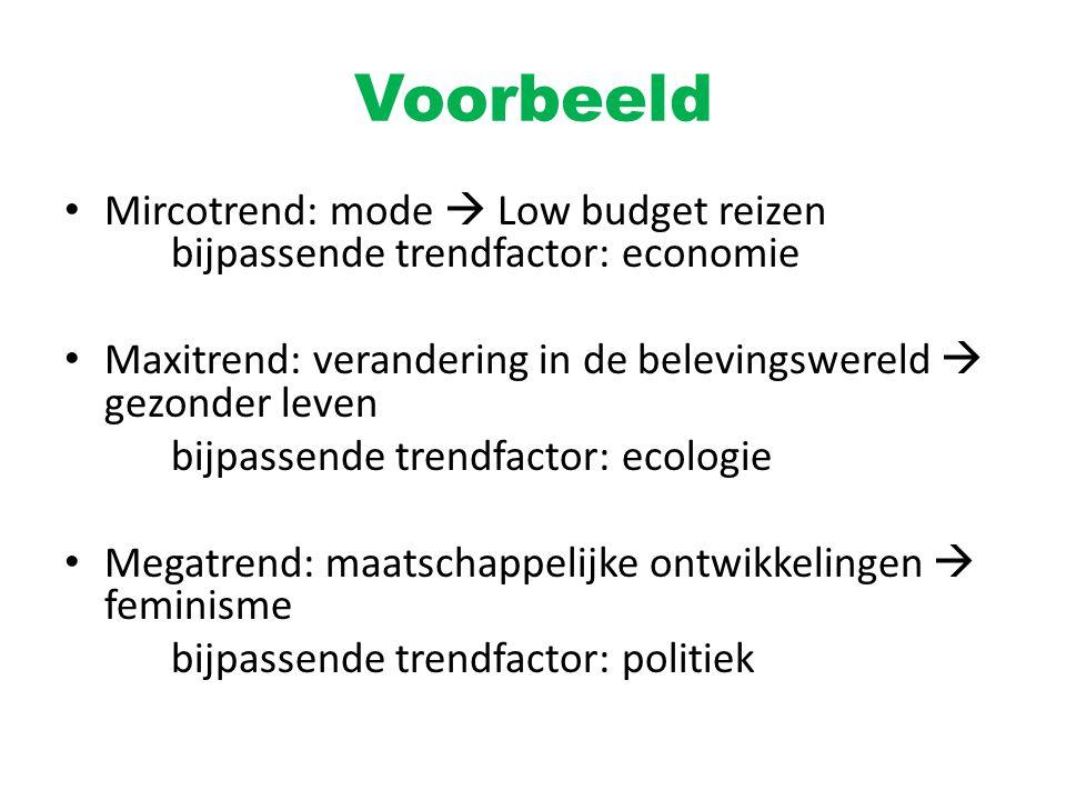 Voorbeeld Mircotrend: mode  Low budget reizen bijpassende trendfactor: economie. Maxitrend: verandering in de belevingswereld  gezonder leven.