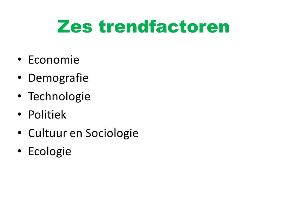 Zes trendfactoren Economie Demografie Technologie Politiek