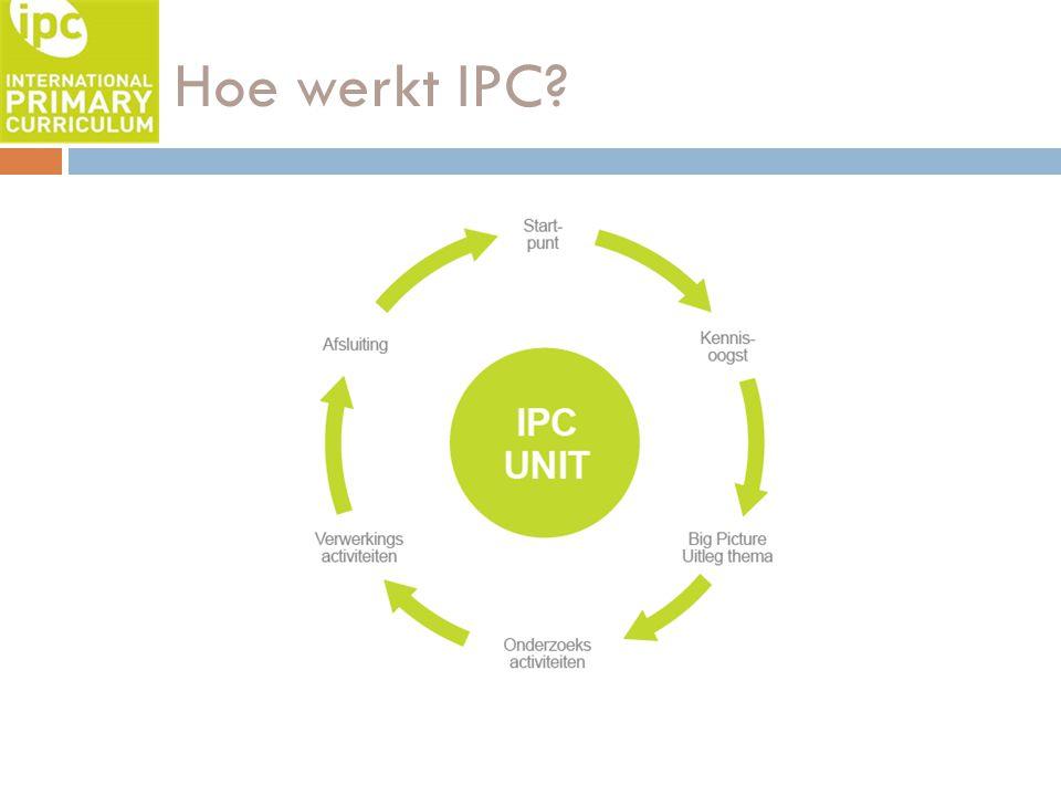 Hoe werkt IPC