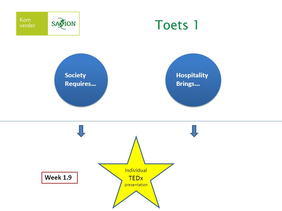Toets 1 Society Requires… Hospitality Brings... Week 1.9
