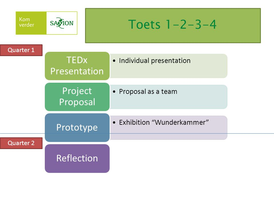 Toets 1-2-3-4 TEDx Presentation Project Proposal Prototype Reflection