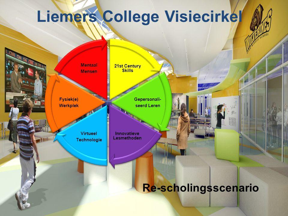 Liemers College Visiecirkel