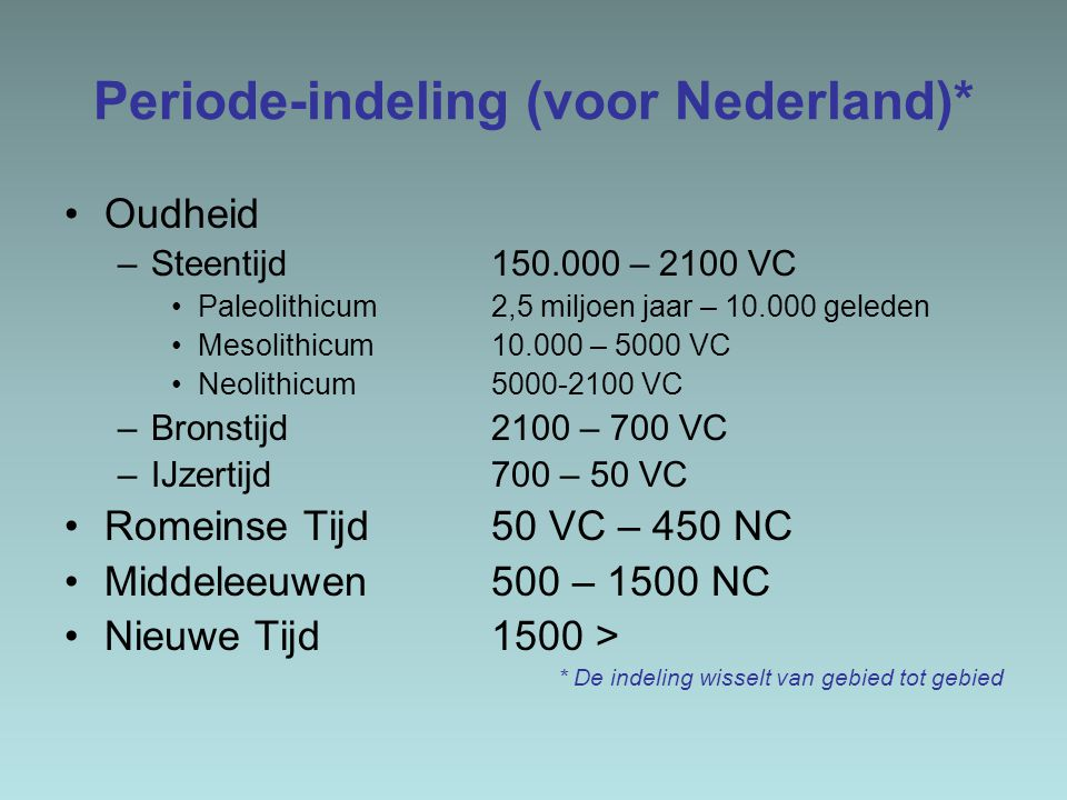 Periode-indeling (voor Nederland)*