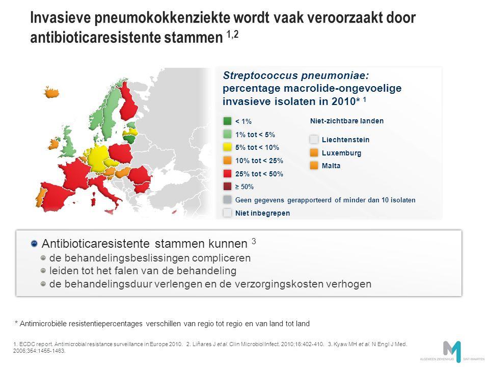 Invasieve pneumokokkenziekte wordt vaak veroorzaakt door antibioticaresistente stammen 1,2