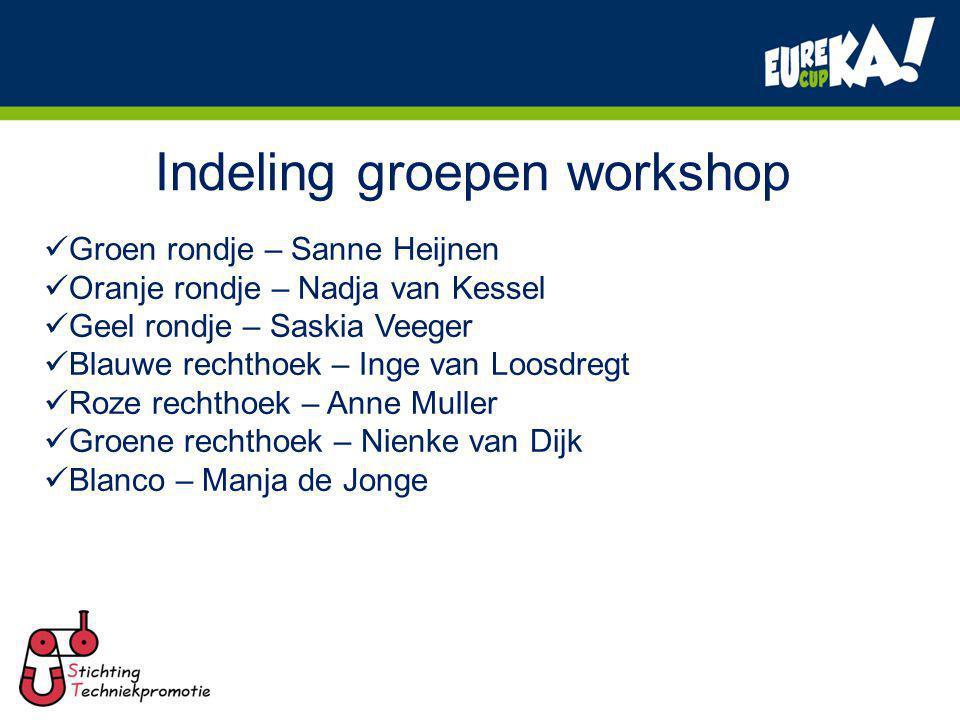 Indeling groepen workshop