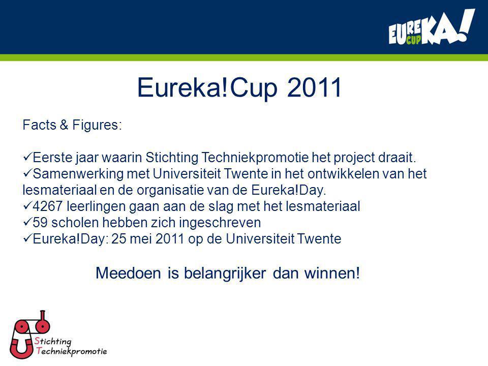Eureka!Cup 2011 Meedoen is belangrijker dan winnen! Facts & Figures: