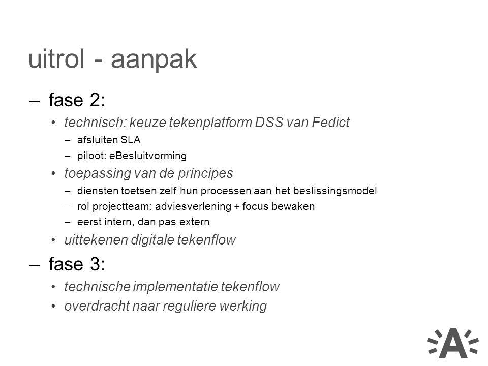 uitrol - aanpak fase 2: fase 3: