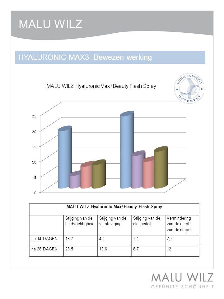 MALU WILZ Hyaluronic Max3 Beauty Flash Spray