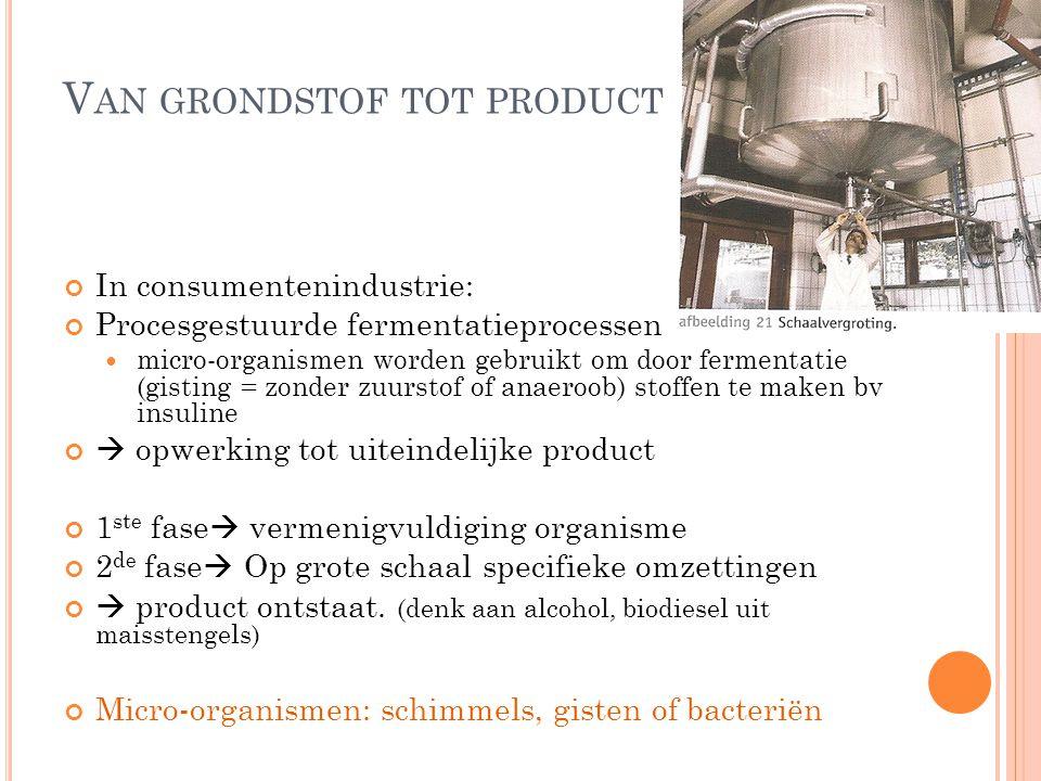 Van grondstof tot product