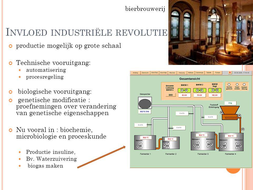Invloed industriële revolutie