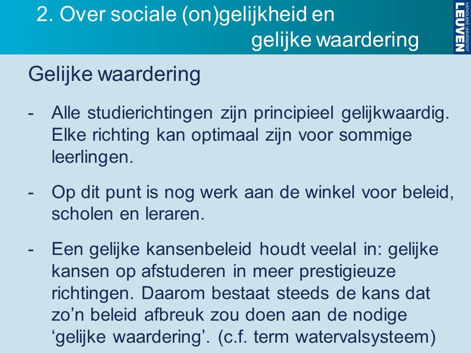 2. Over sociale (on)gelijkheid en gelijke waardering
