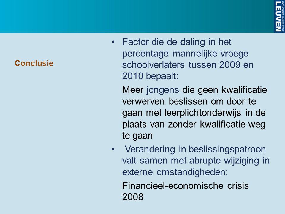 Financieel-economische crisis 2008