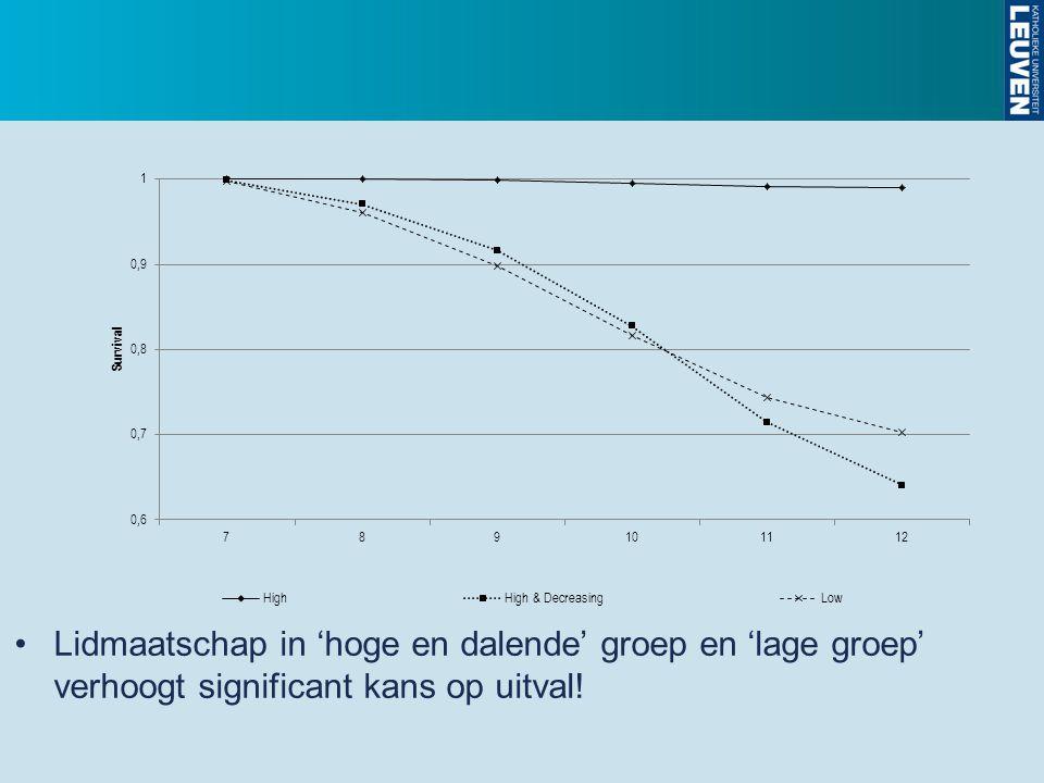 Interpretatie figuur: survival van de leerlingen per leerjaar: hoe dichter bij 1, hoe lager de kans op uitval.