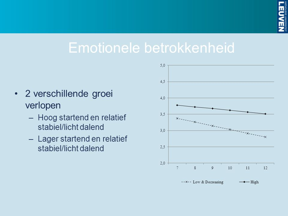 Emotionele betrokkenheid