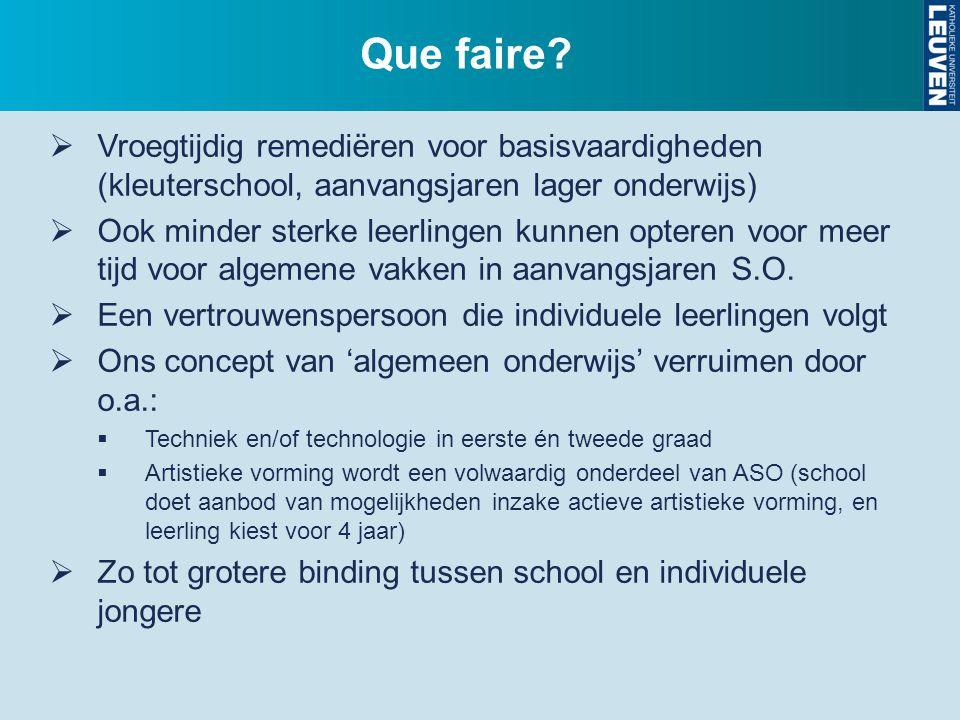 Que faire Vroegtijdig remediëren voor basisvaardigheden (kleuterschool, aanvangsjaren lager onderwijs)