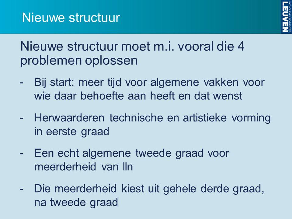 Nieuwe structuur moet m.i. vooral die 4 problemen oplossen