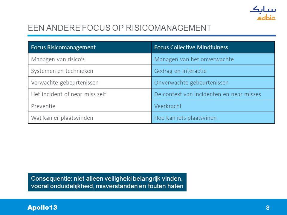 Een andere focus op risicomanagement