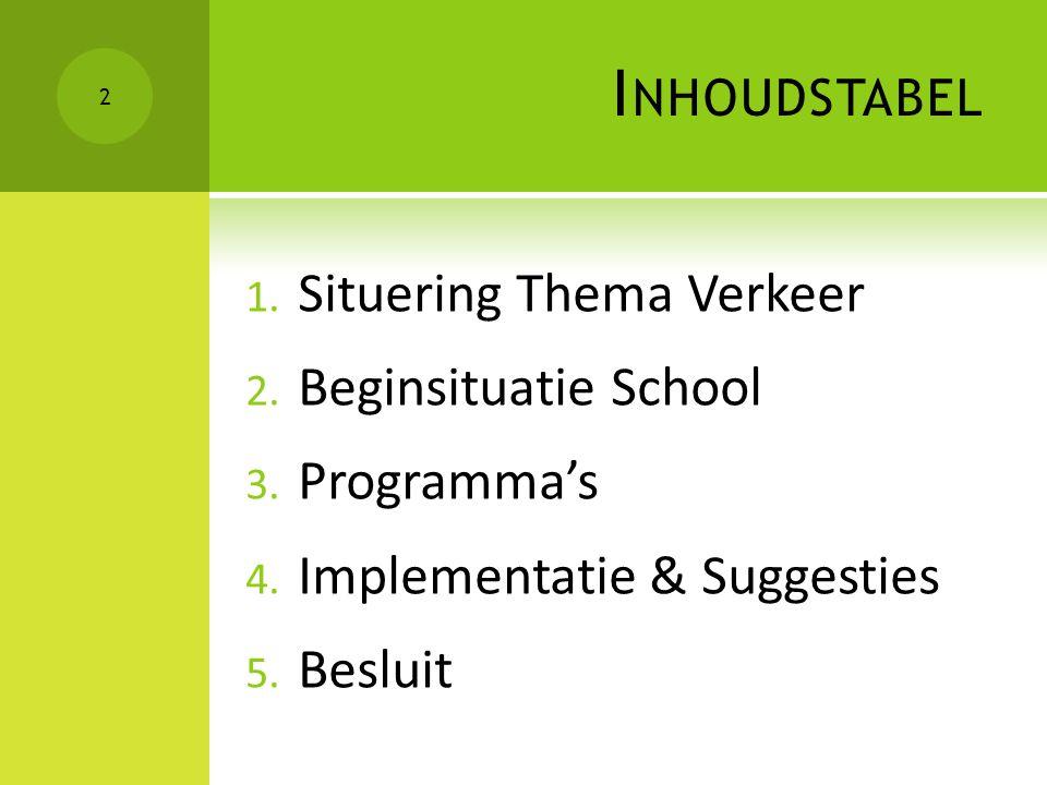 Inhoudstabel Situering Thema Verkeer Beginsituatie School Programma's