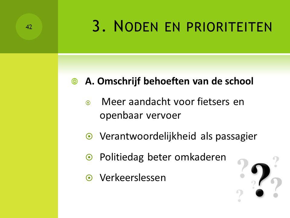 3. Noden en prioriteiten Verantwoordelijkheid als passagier