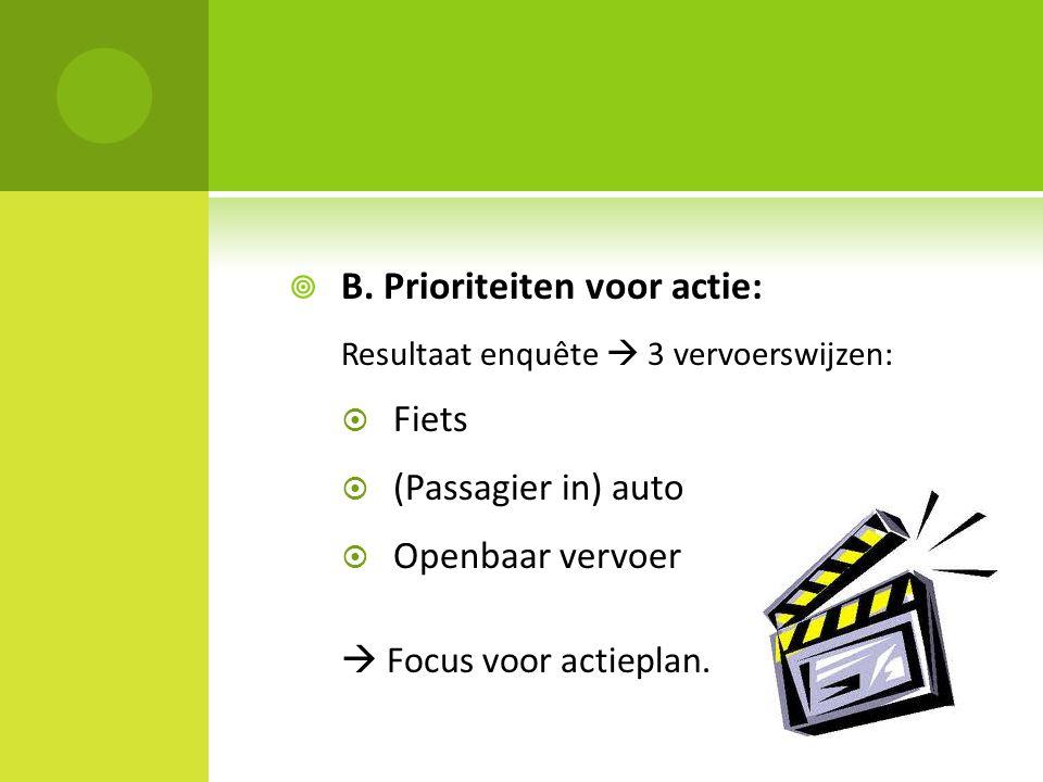 B. Prioriteiten voor actie: