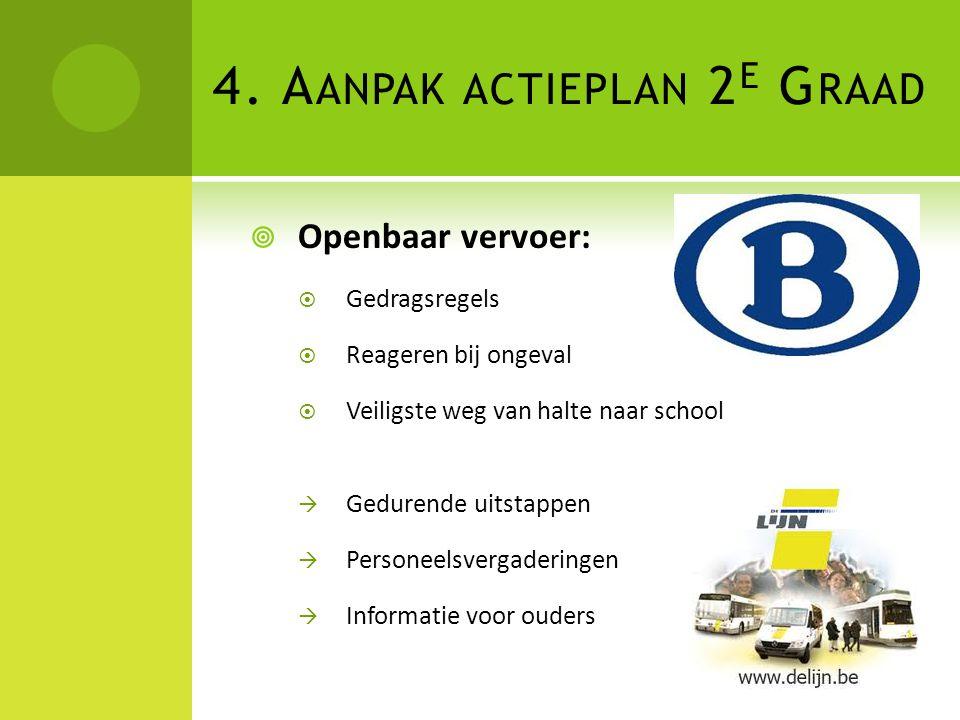 4. Aanpak actieplan 2e Graad