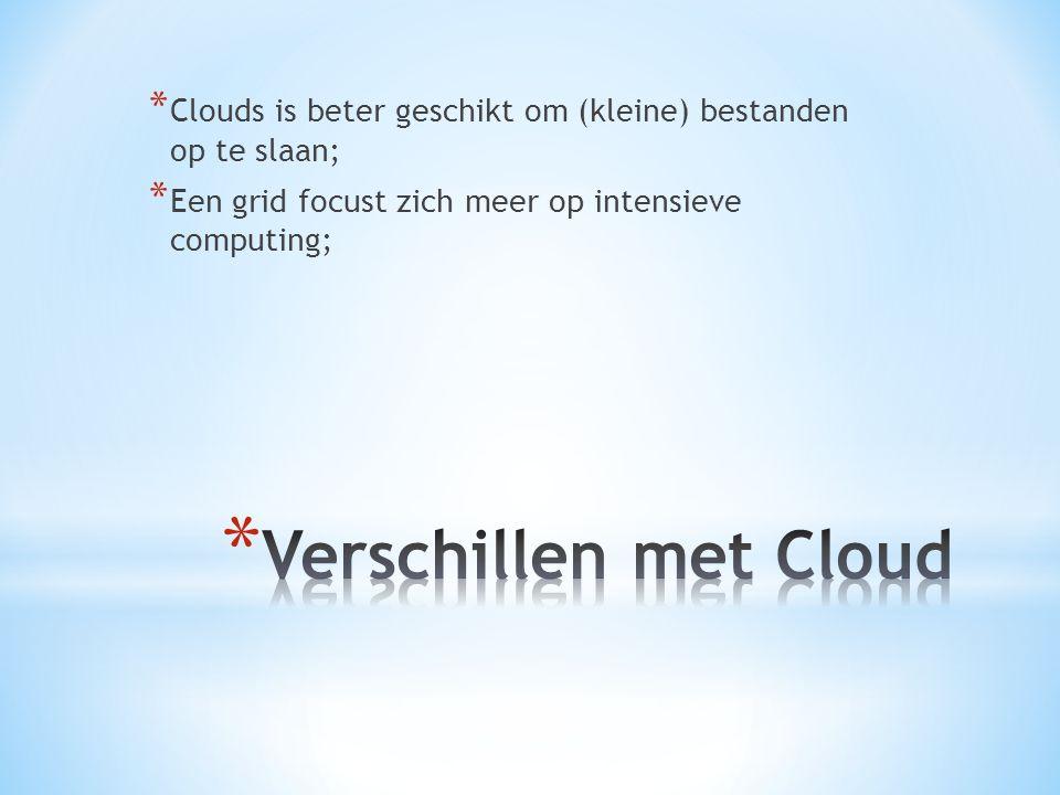 Clouds is beter geschikt om (kleine) bestanden op te slaan;