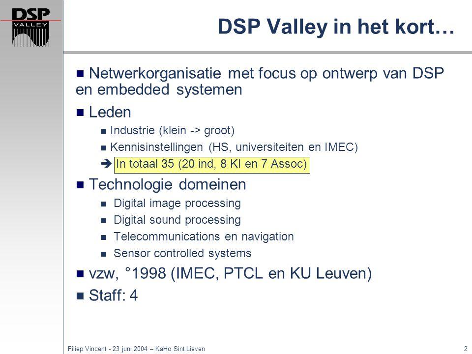DSP Valley in het kort… Netwerkorganisatie met focus op ontwerp van DSP en embedded systemen. Leden.