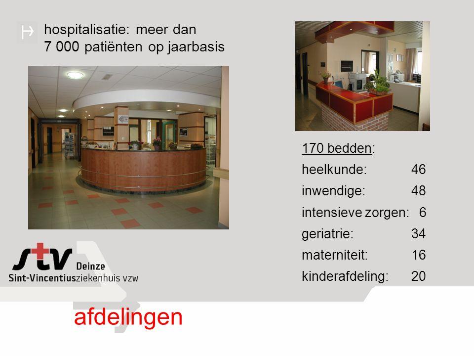 afdelingen hospitalisatie: meer dan 7 000 patiënten op jaarbasis