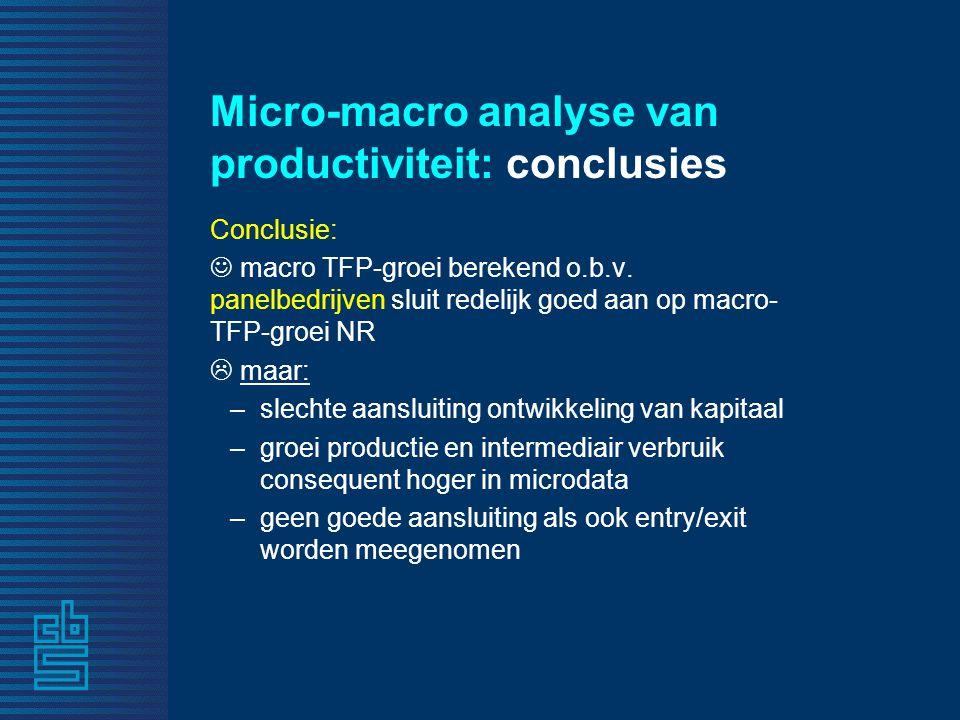 Micro-macro analyse van productiviteit: conclusies