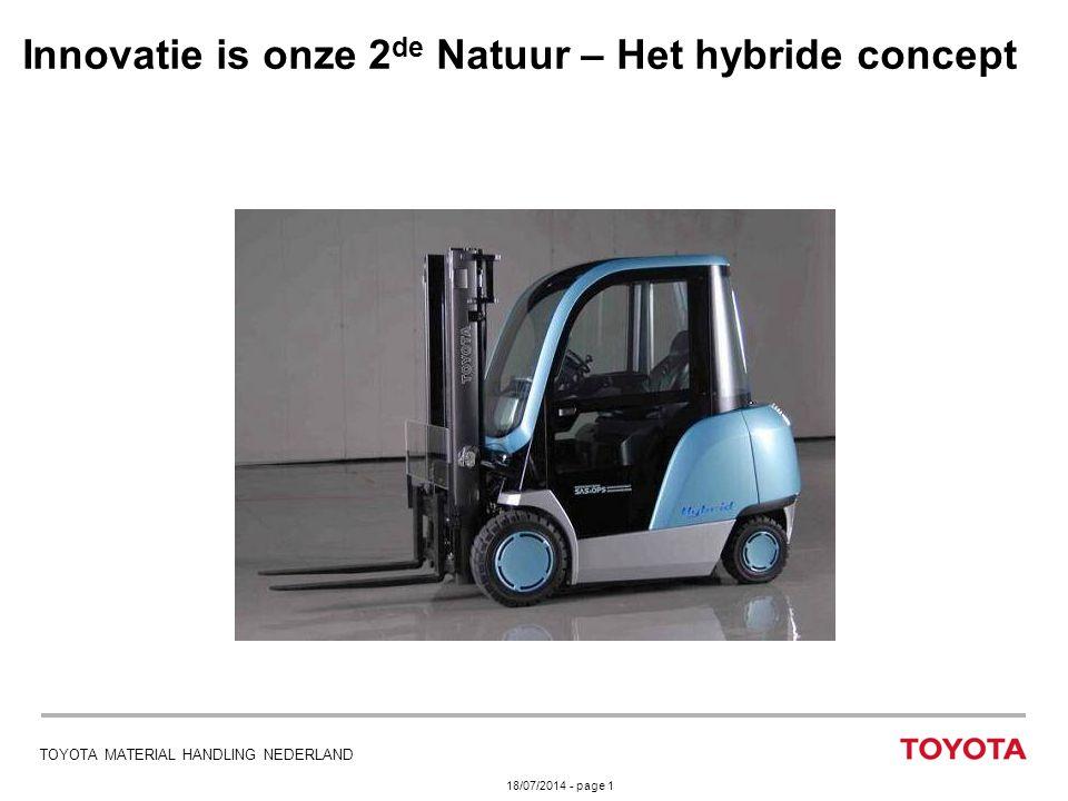Innovatie is onze 2de Natuur – Het hybride concept