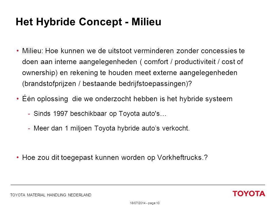 Het Hybride Concept - Milieu
