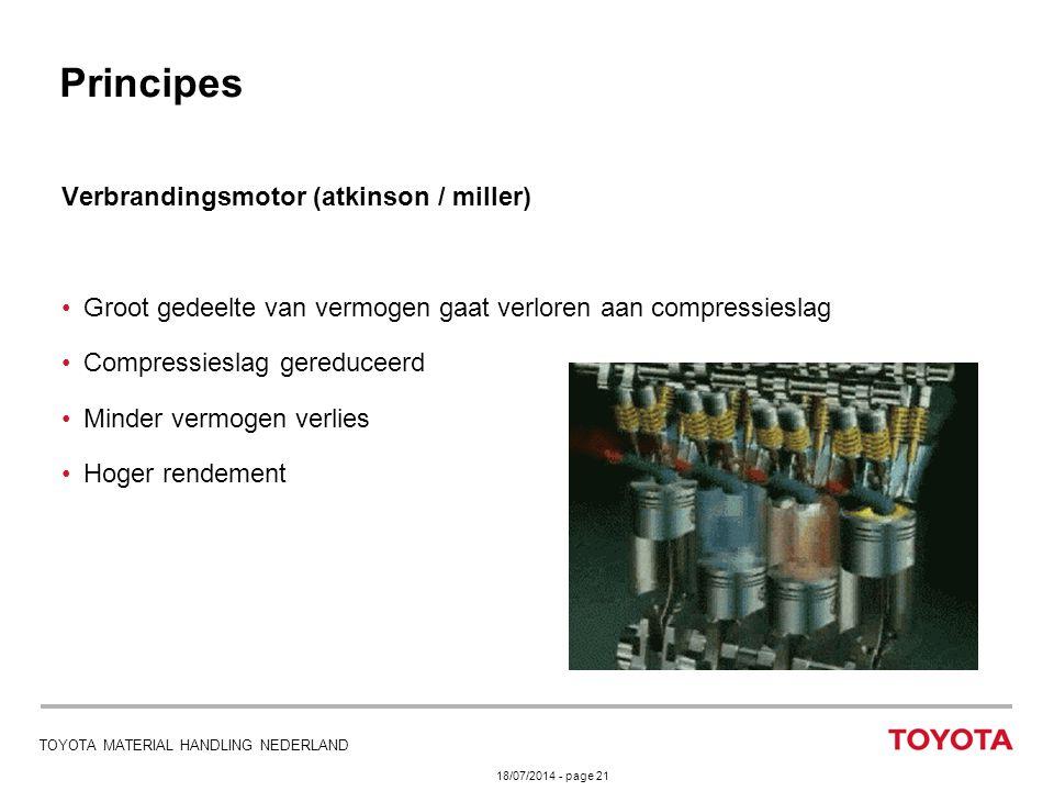 Principes Verbrandingsmotor (atkinson / miller)