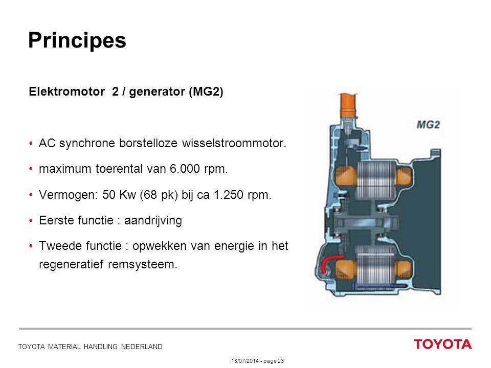 Principes Elektromotor 2 / generator (MG2)