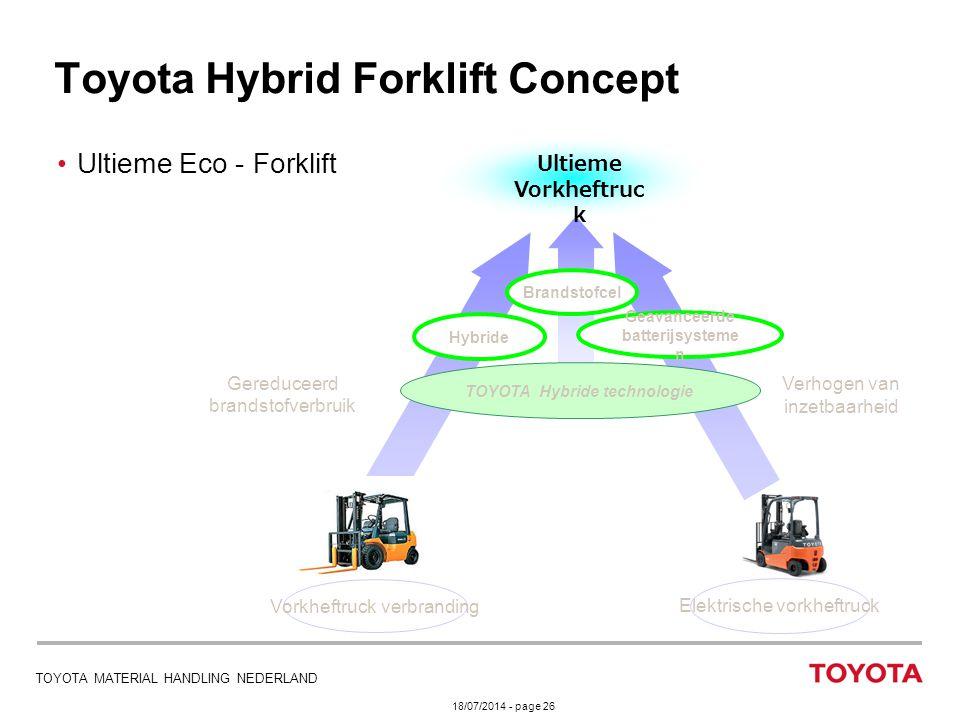 Toyota Hybrid Forklift Concept