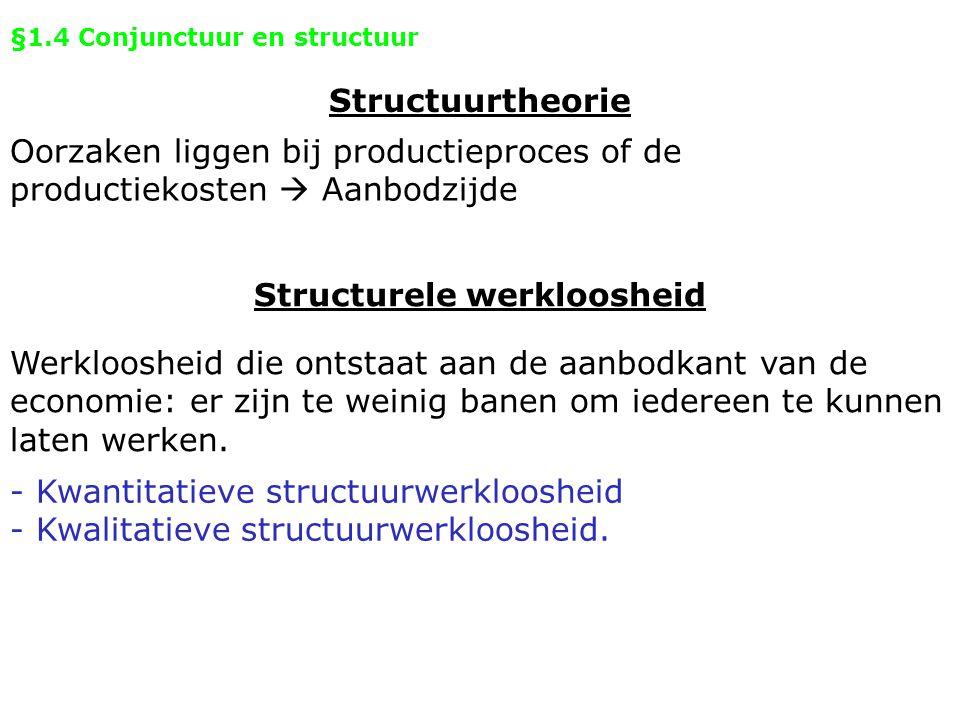 §1.4 Conjunctuur en structuur