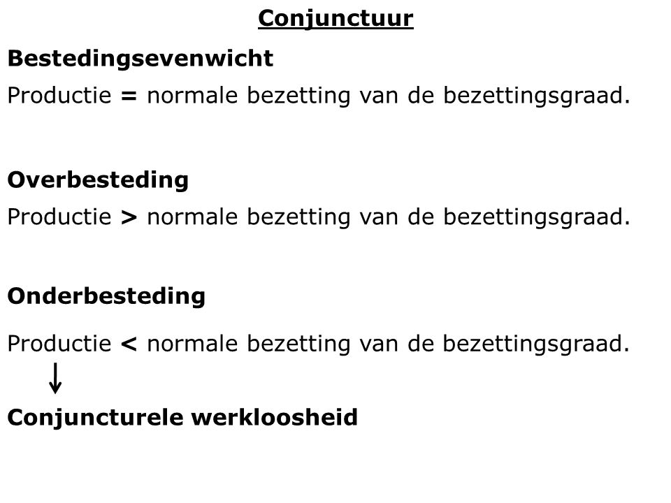 Productie = normale bezetting van de bezettingsgraad.