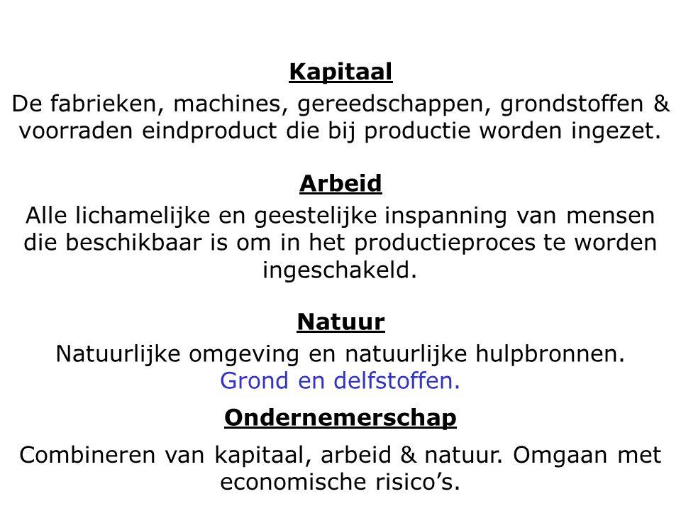 Natuurlijke omgeving en natuurlijke hulpbronnen. Grond en delfstoffen.