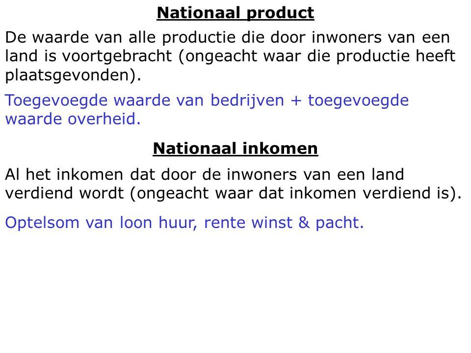 Nationaal product Nationaal inkomen