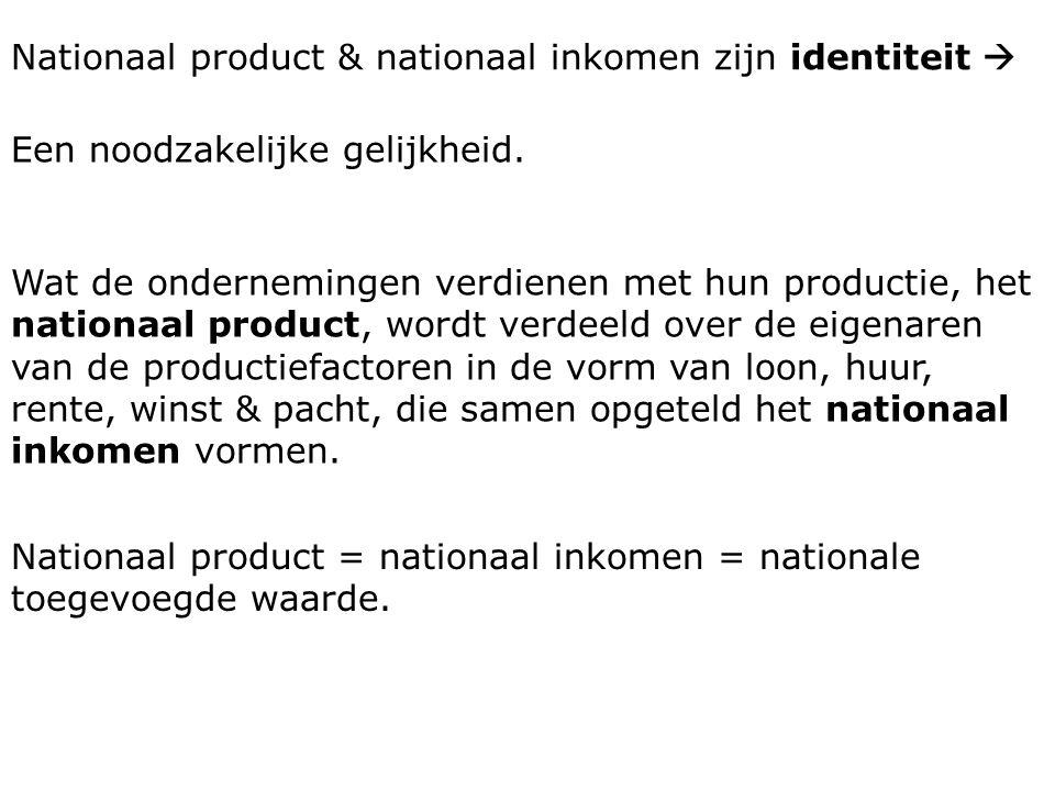 Nationaal product & nationaal inkomen zijn identiteit 