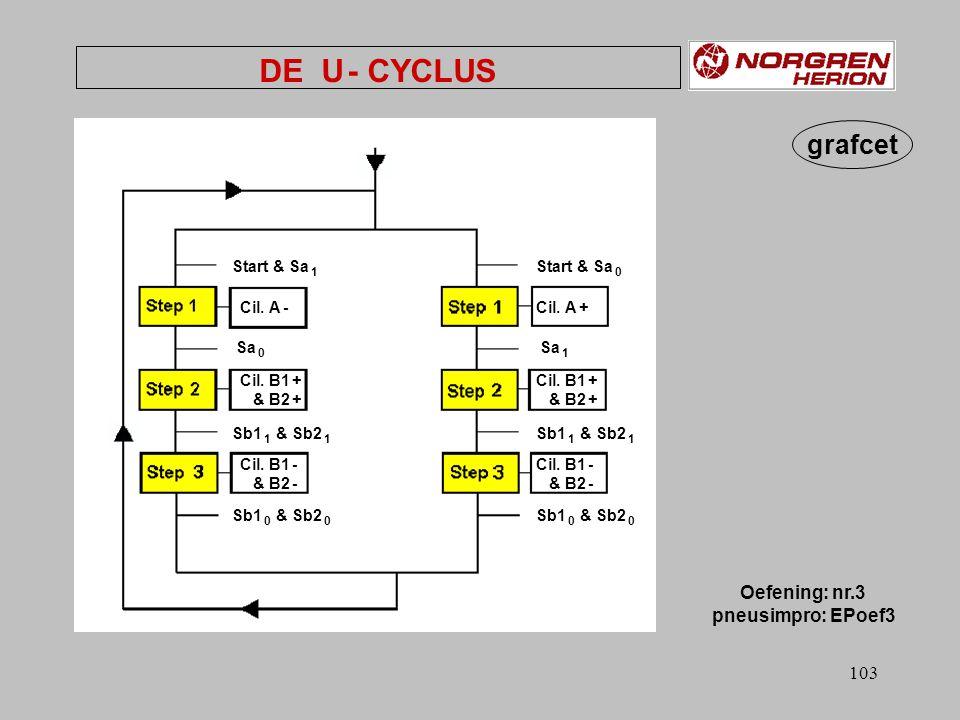 DE U - CYCLUS grafcet Oefening: nr.3 pneusimpro: EPoef3 Sb1 0 & Sb2 0