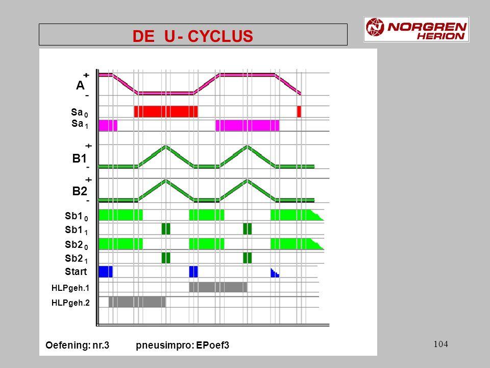 Oefening: nr.3 pneusimpro: EPoef3
