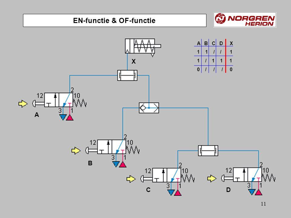 EN-functie & OF-functie