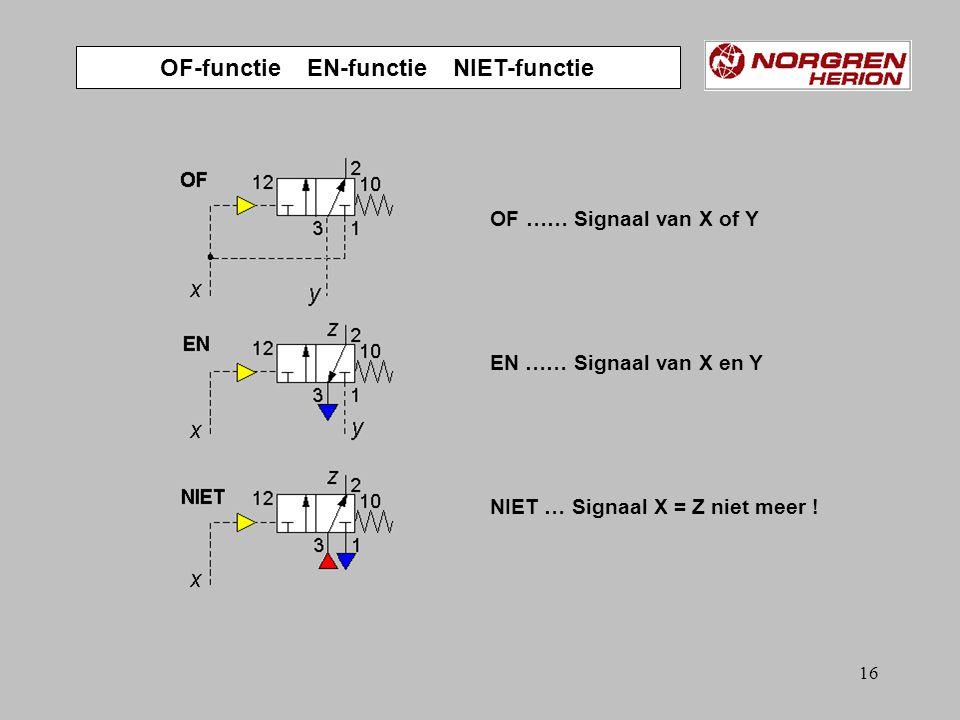 OF-functie EN-functie NIET-functie