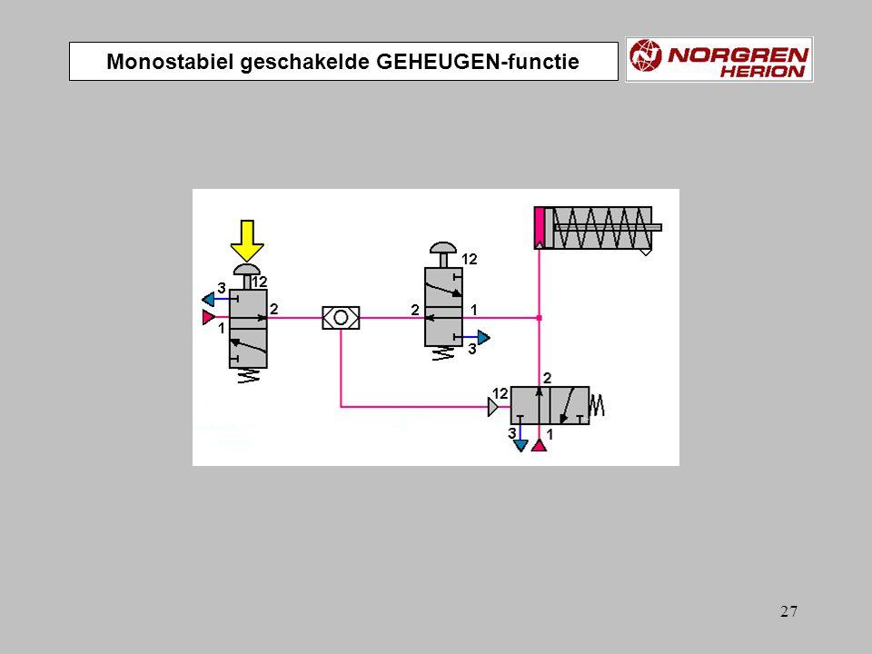 Monostabiel geschakelde GEHEUGEN-functie
