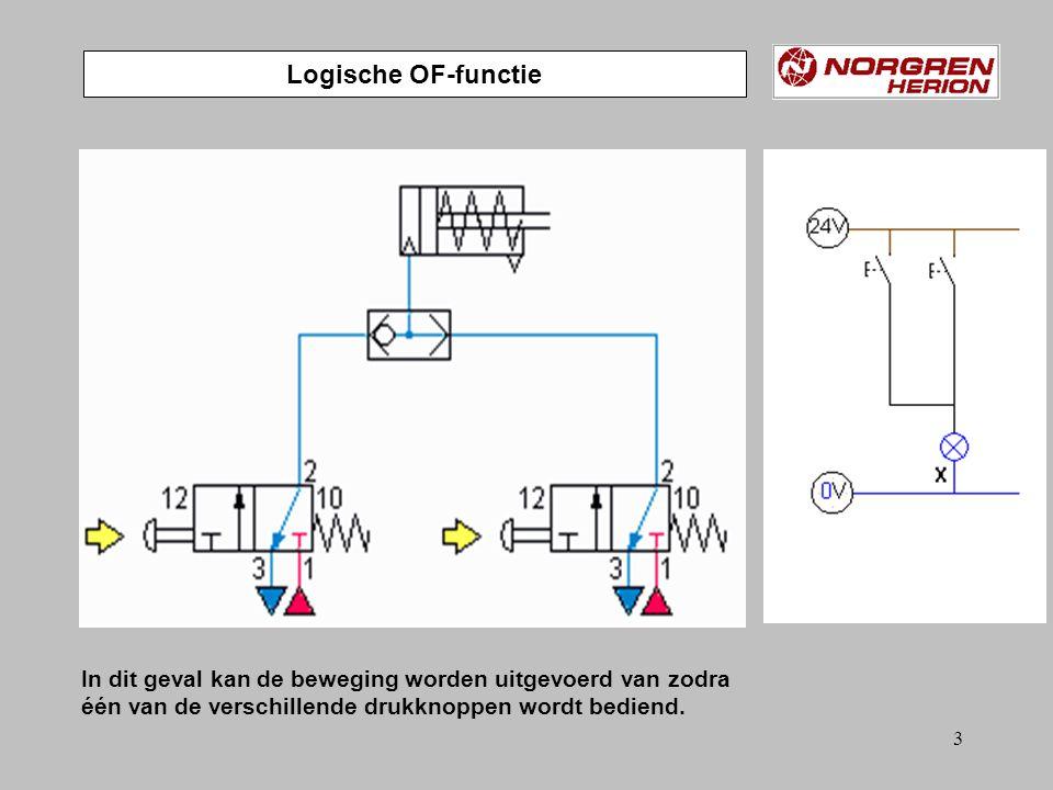 Logische OF-functie In dit geval kan de beweging worden uitgevoerd van zodra één van de verschillende drukknoppen wordt bediend.