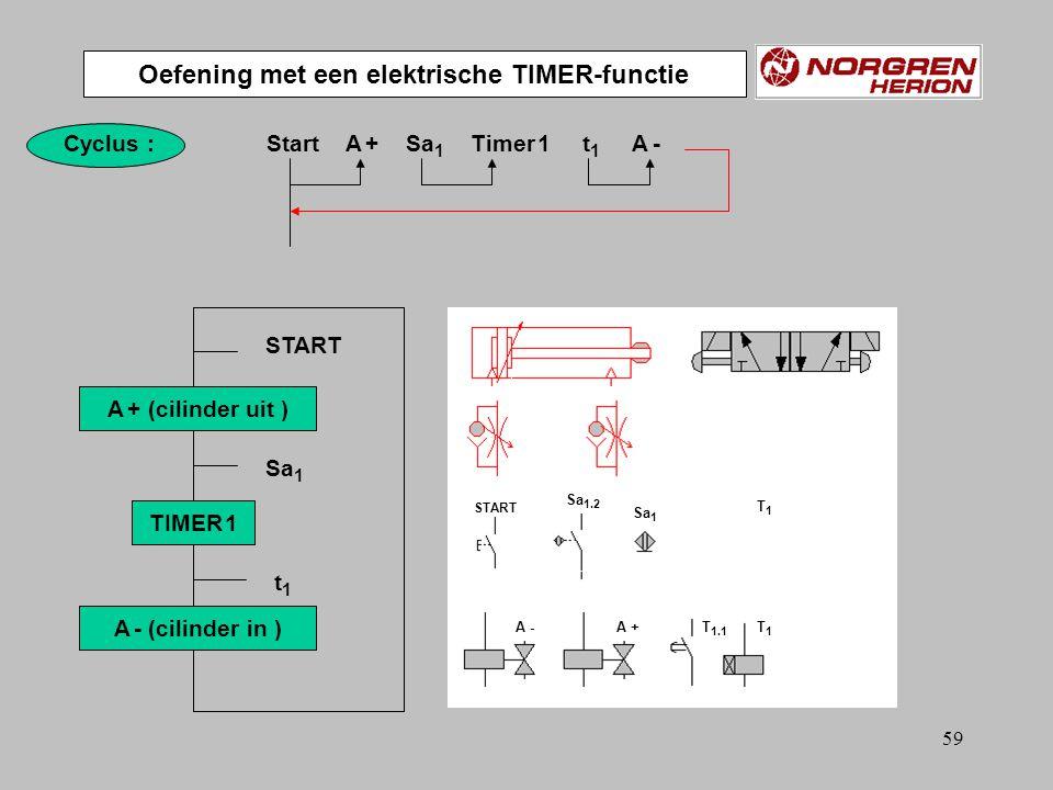 Oefening met een elektrische TIMER-functie