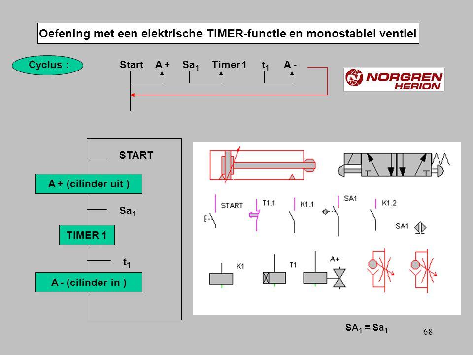 Oefening met een elektrische TIMER-functie en monostabiel ventiel